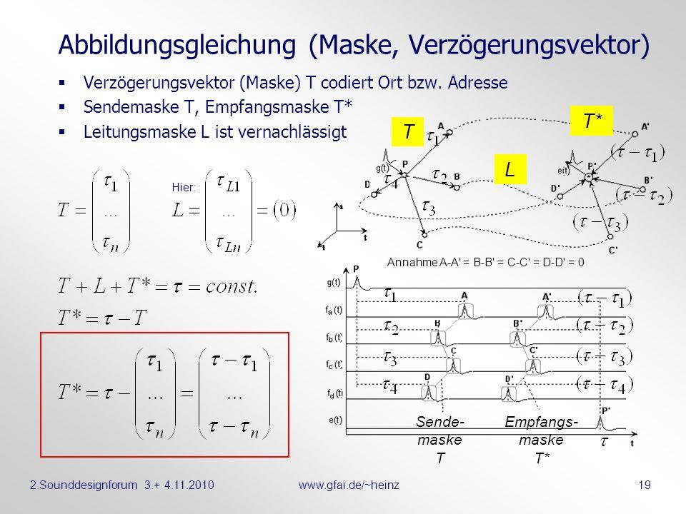 2.Sounddesignforum 3.+ 4.11.2010www.gfai.de/~heinz 19 Abbildungsgleichung (Maske, Verzögerungsvektor) Verzögerungsvektor (Maske) T codiert Ort bzw. Ad