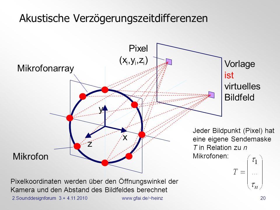 2.Sounddesignforum 3.+ 4.11.2010www.gfai.de/~heinz 20 Akustische Verzögerungszeitdifferenzen x z y Mikrofonarray Vorlage ist virtuelles Bildfeld Mikro