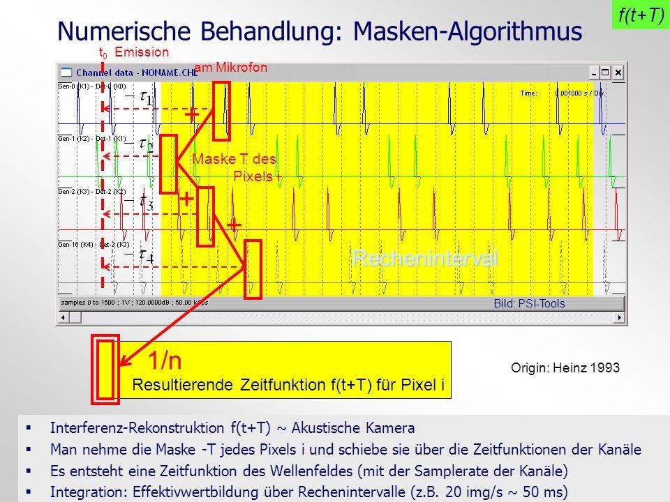 2.Sounddesignforum 3.+ 4.11.2010www.gfai.de/~heinz 22 Recheninterval Resultierende Zeitfunktion f(t+T) für Pixel i Numerische Behandlung: Masken-Algor