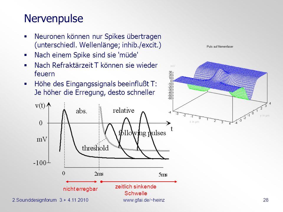 2.Sounddesignforum 3.+ 4.11.2010www.gfai.de/~heinz 28 Nervenpulse Neuronen können nur Spikes übertragen (unterschiedl. Wellenlänge; inhib./excit.) Nac
