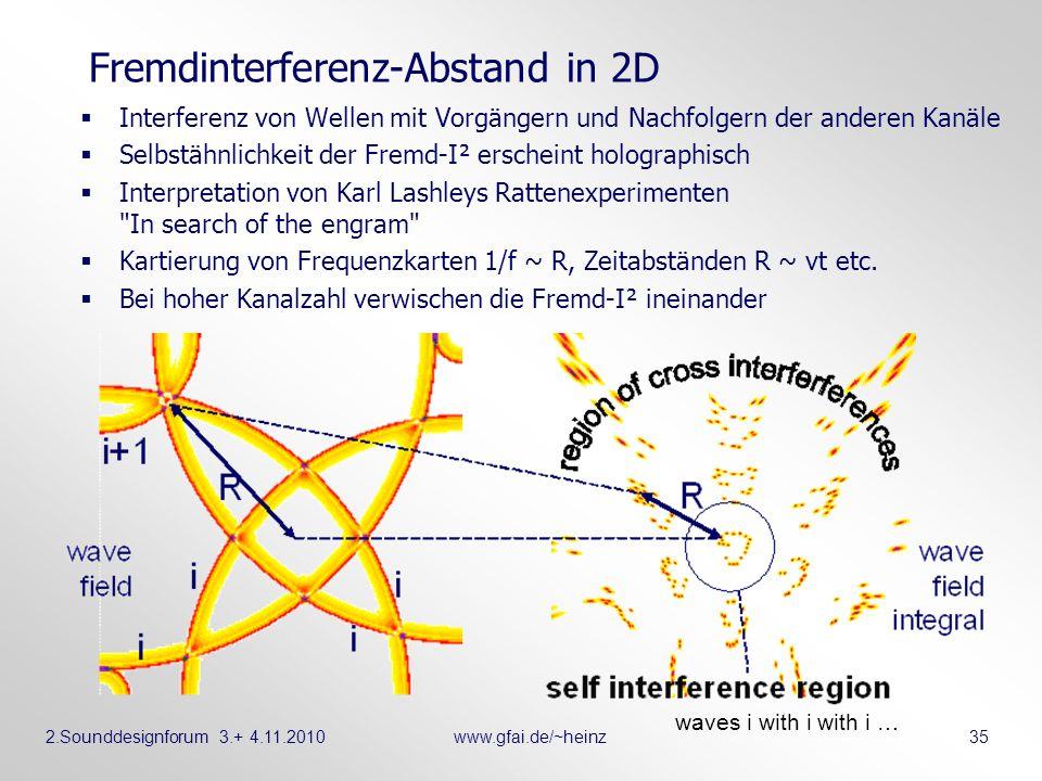 2.Sounddesignforum 3.+ 4.11.2010www.gfai.de/~heinz 35 Fremdinterferenz-Abstand in 2D Interferenz von Wellen mit Vorgängern und Nachfolgern der anderen