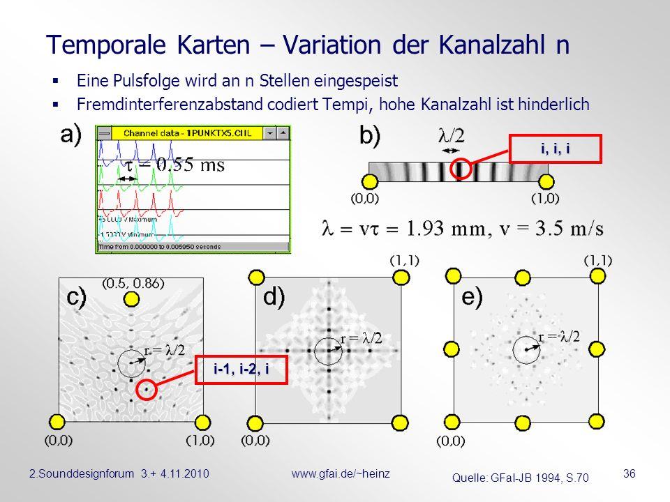 2.Sounddesignforum 3.+ 4.11.2010www.gfai.de/~heinz 36 Temporale Karten – Variation der Kanalzahl n Eine Pulsfolge wird an n Stellen eingespeist Fremdi