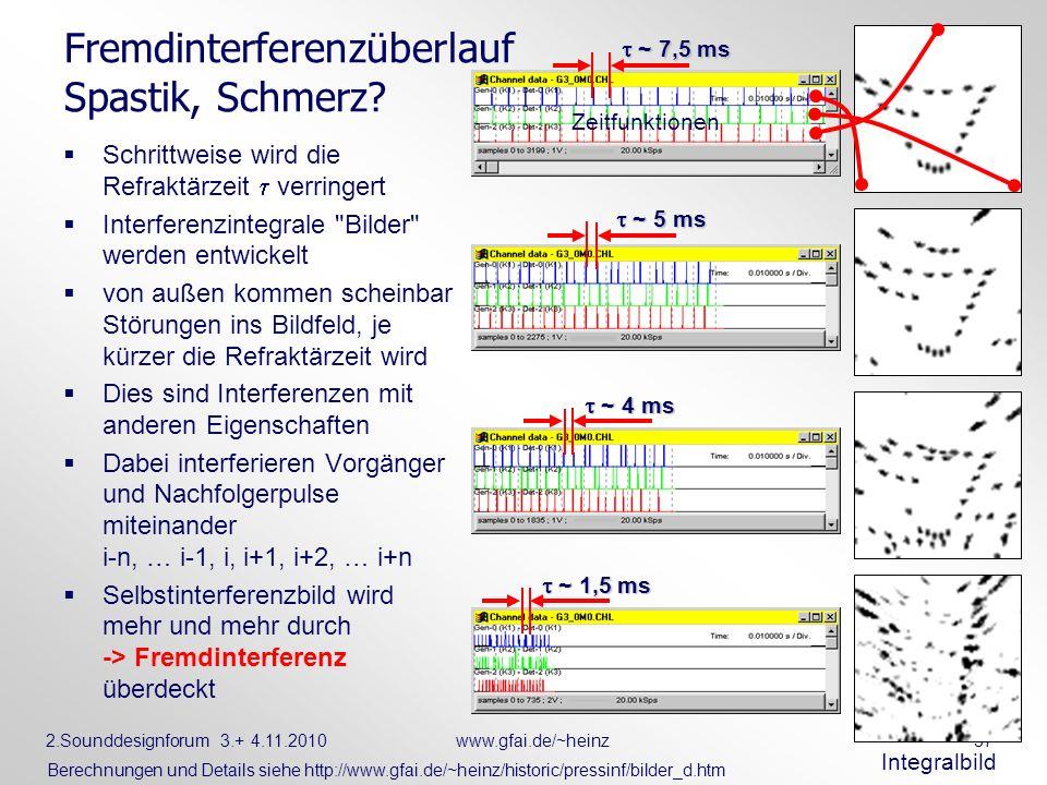 2.Sounddesignforum 3.+ 4.11.2010www.gfai.de/~heinz 37 Fremdinterferenzüberlauf Spastik, Schmerz? Schrittweise wird die Refraktärzeit verringert Interf