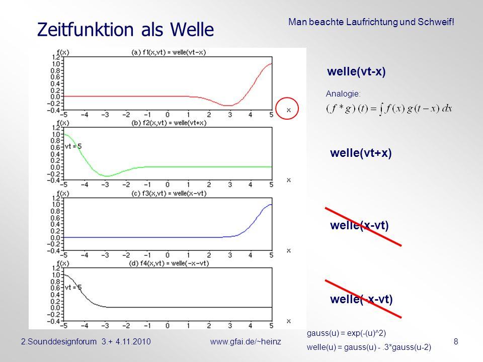 2.Sounddesignforum 3.+ 4.11.2010www.gfai.de/~heinz 8 Zeitfunktion als Welle welle(vt-x) welle(x-vt) welle(vt+x) welle(-x-vt) Man beachte Laufrichtung