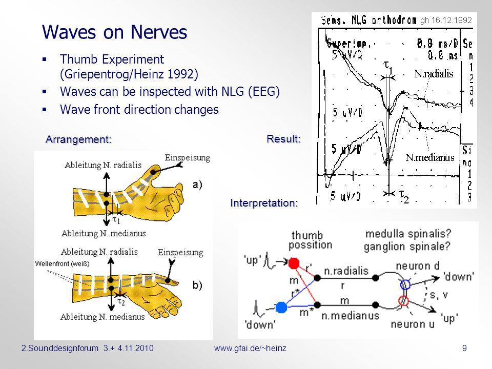 2.Sounddesignforum 3.+ 4.11.2010www.gfai.de/~heinz 40 Heinz93 Source: Heinz, Neuronale Interferenzen 1993 Wave Model for Penfields Homunculus...
