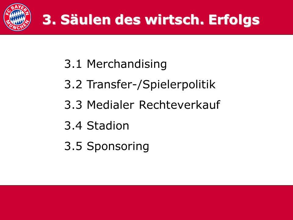 3.0 Säulen 3.1 Merchandising 3.2 Transfer-/Spielerpolitik 3.3 Medialer Rechteverkauf 3.4 Stadion 3.5 Sponsoring 3. Säulen des wirtsch. Erfolgs