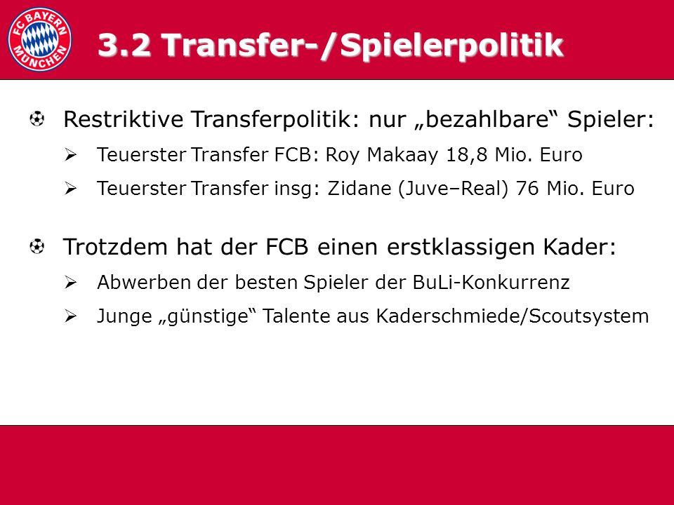 3.2 Transferpolitik Restriktive Transferpolitik: nur bezahlbare Spieler: Teuerster Transfer FCB: Roy Makaay 18,8 Mio. Euro Teuerster Transfer insg: Zi