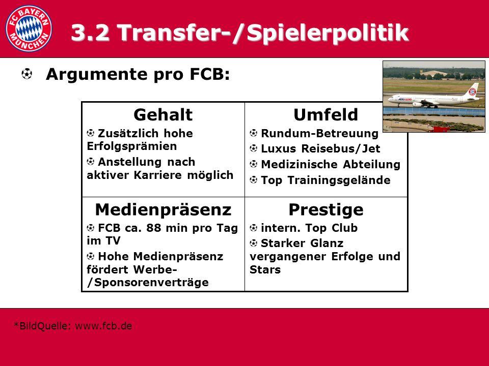 3.2 Spielerpolitik Argumente pro FCB: 3.2 Transfer-/Spielerpolitik Prestige intern. Top Club Starker Glanz vergangener Erfolge und Stars Medienpräsenz