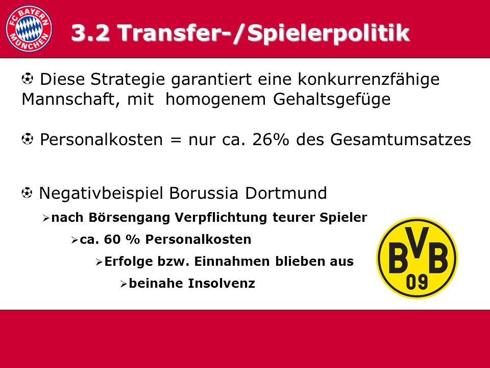 3.2 Spielerpolitik 3.2 Transfer-/Spielerpolitik Diese Strategie garantiert eine konkurrenzfähige Mannschaft, mit homogenem Gehaltsgefüge Personalkoste