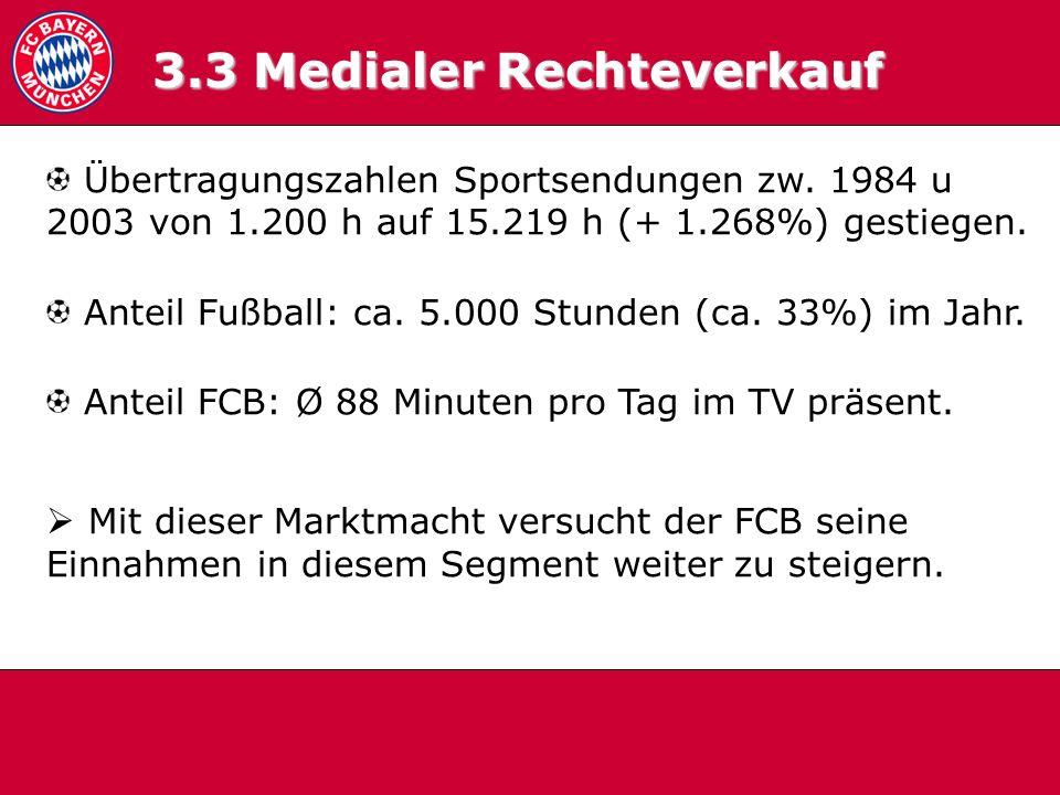 3.3 Medialer RV Übertragungszahlen Sportsendungen zw. 1984 u 2003 von 1.200 h auf 15.219 h (+ 1.268%) gestiegen. Anteil Fußball: ca. 5.000 Stunden (ca