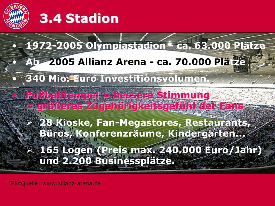 3.4 Stadion 1972-2005 Olympiastadion - ca. 63.000 Plätze Ab 2005 Allianz Arena - ca. 70.000 Plätze 340 Mio. Euro Investitionsvolumen. Fußballtempel =
