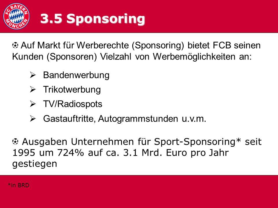 3.5 Sponsoring Auf Markt für Werberechte (Sponsoring) bietet FCB seinen Kunden (Sponsoren) Vielzahl von Werbemöglichkeiten an: Bandenwerbung Trikotwer