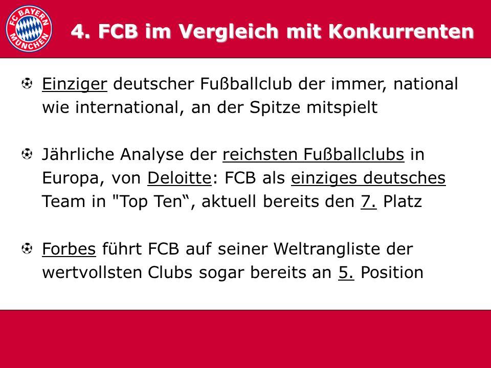 4.0 Vergleich Einziger deutscher Fußballclub der immer, national wie international, an der Spitze mitspielt Jährliche Analyse der reichsten Fußballclu