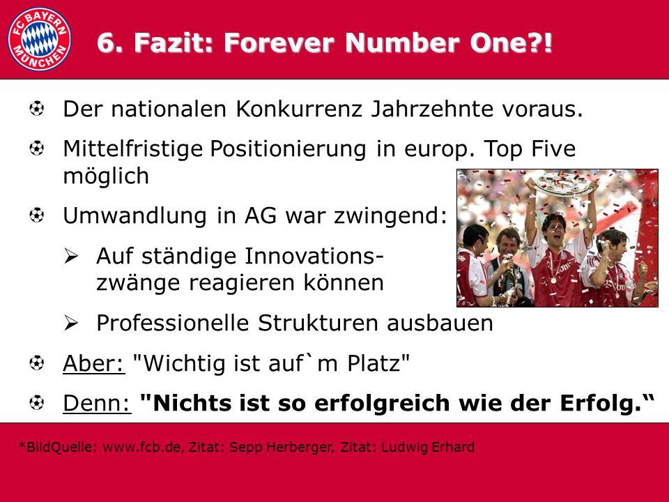 6.0 Fazit Der nationalen Konkurrenz Jahrzehnte voraus. Mittelfristige Positionierung in europ. Top Five möglich Umwandlung in AG war zwingend: Auf stä