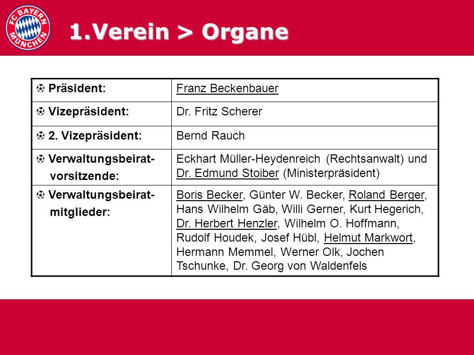 1.1 Organe Präsident:Franz Beckenbauer Vizepräsident:Dr. Fritz Scherer 2. Vizepräsident:Bernd Rauch Verwaltungsbeirat- vorsitzende: Eckhart Müller-Hey