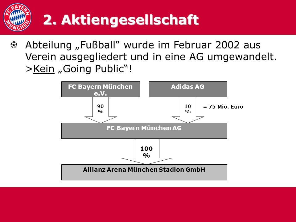 2.0 AG Abteilung Fußball wurde im Februar 2002 aus Verein ausgegliedert und in eine AG umgewandelt. >Kein Going Public! 2. Aktiengesellschaft FC Bayer