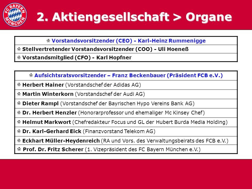 2.3 Organe Vorstandsvorsitzender (CEO) - Karl-Heinz Rummenigge Stellvertretender Vorstandsvorsitzender (COO) - Uli Hoeneß Vorstandsmitglied (CFO) - Ka