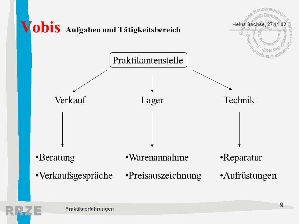 9 Heinz Sachse, 27.11.02 Praktikaerfahrungen Vobis Aufgaben und Tätigkeitsbereich Praktikantenstelle VerkaufLagerTechnik Beratung Verkaufsgespräche Wa
