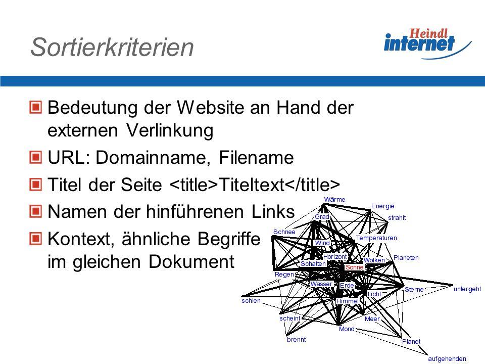 Sortierkriterien Bedeutung der Website an Hand der externen Verlinkung URL: Domainname, Filename Titel der Seite Titeltext Namen der hinführenen Links Kontext, ähnliche Begriffe im gleichen Dokument