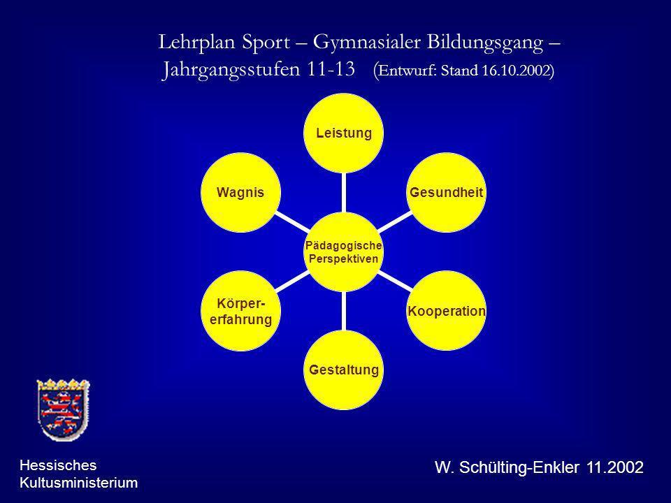 Pädagogische Perspektiven LeistungGesundheitKooperationGestaltung Körper- erfahrung Wagnis Lehrplan Sport – Gymnasialer Bildungsgang – Jahrgangsstufen