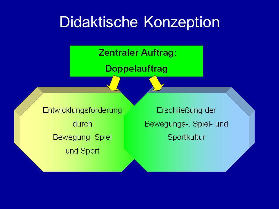 Didaktische Konzeption