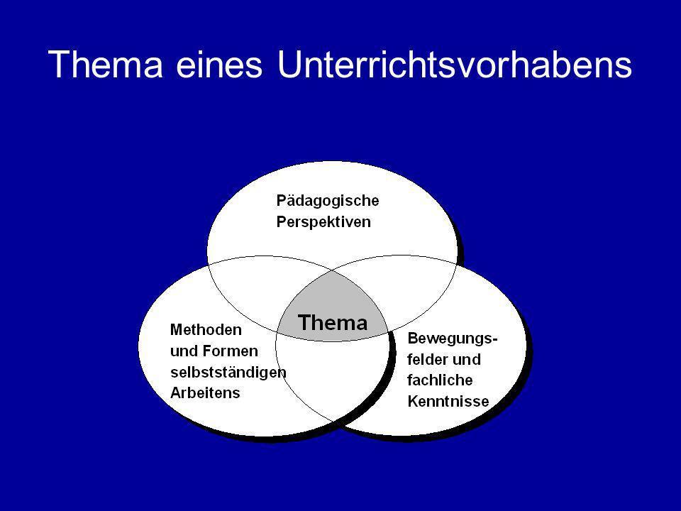 Lernerfolgskontrollen Jg.11 und Grundkurs 12/13 (2- und 3-std.): 1 Besondere Fachprüfung pro Hj.