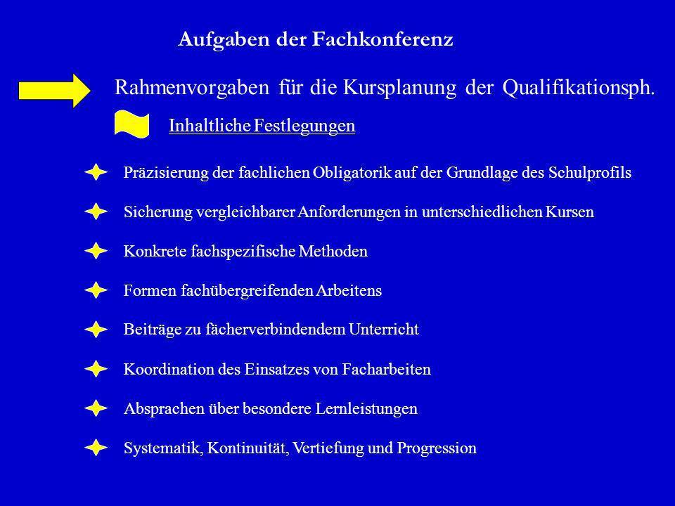 Aufgaben der Fachkonferenz Rahmenvorgaben für die Kursplanung derQualifikationsph. Präzisierung der fachlichen Obligatorik auf der Grundlage des Schul