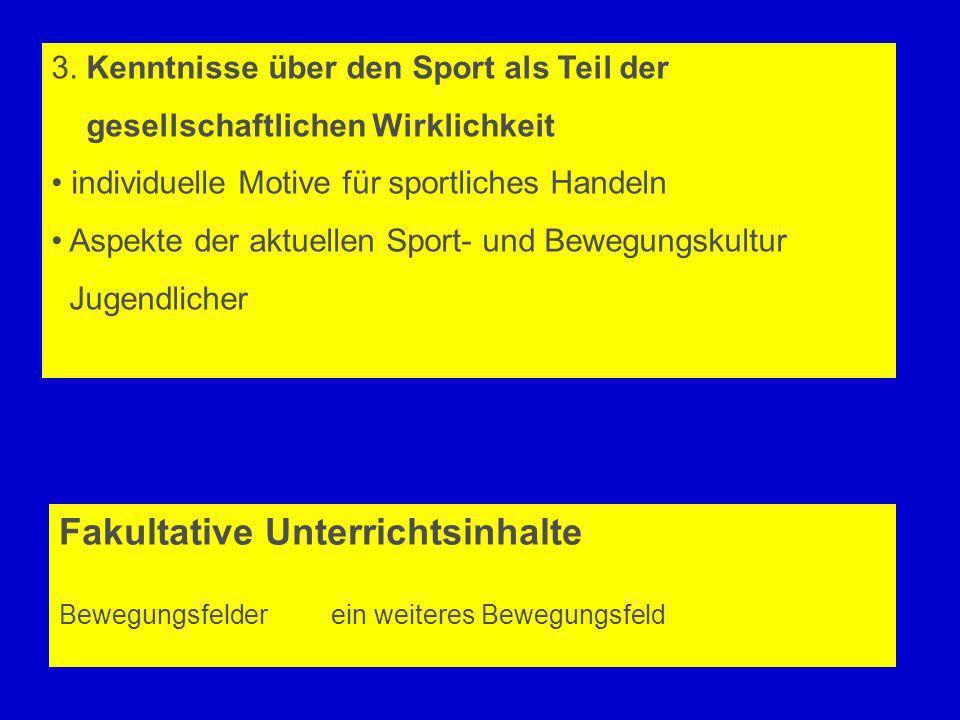 3. Kenntnisse über den Sport als Teil der gesellschaftlichen Wirklichkeit individuelle Motive für sportliches Handeln Aspekte der aktuellen Sport- und