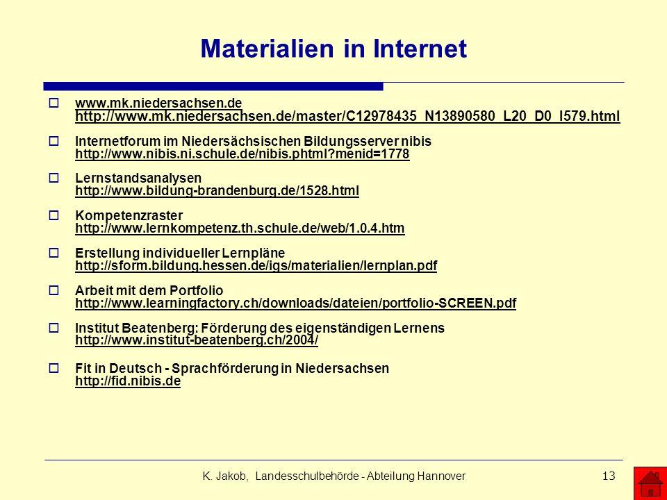 K. Jakob, Landesschulbehörde - Abteilung Hannover13 Materialien in Internet www.mk.niedersachsen.de http://www.mk.niedersachsen.de/master/C12978435_N1