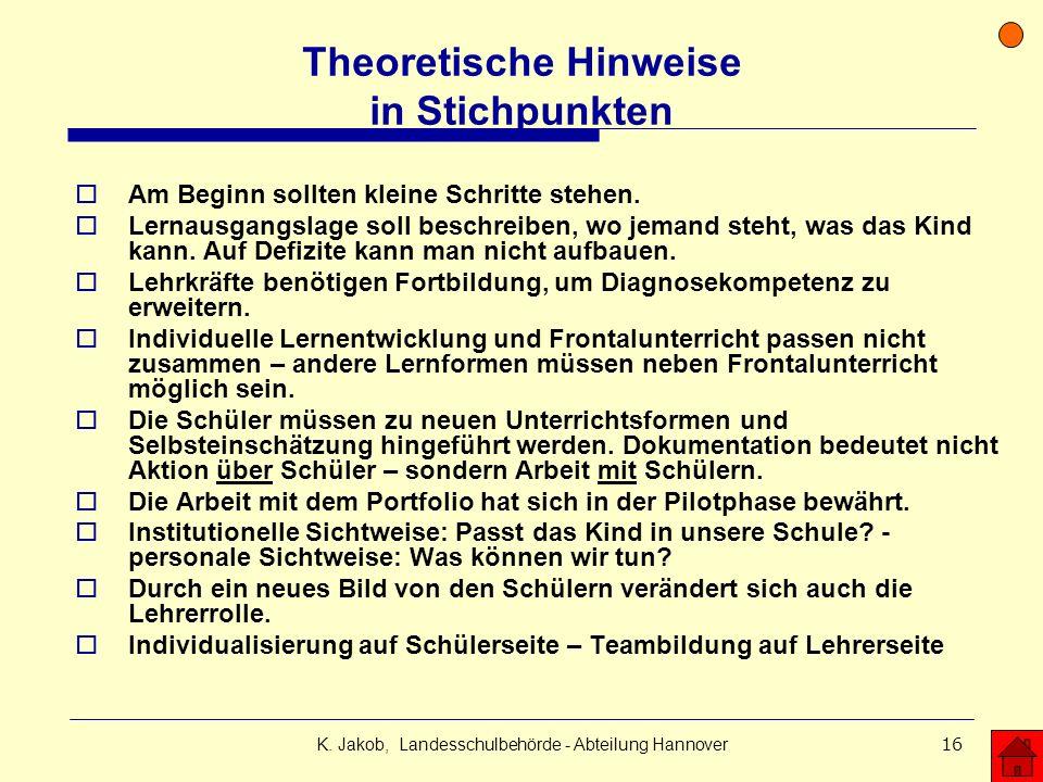K. Jakob, Landesschulbehörde - Abteilung Hannover16 Theoretische Hinweise in Stichpunkten Am Beginn sollten kleine Schritte stehen. Lernausgangslage s