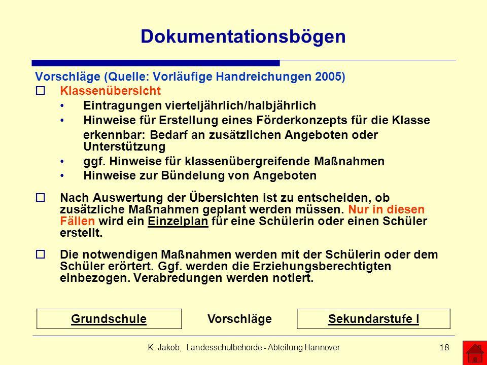 K. Jakob, Landesschulbehörde - Abteilung Hannover18 Dokumentationsbögen Vorschläge (Quelle: Vorläufige Handreichungen 2005) Klassenübersicht Eintragun