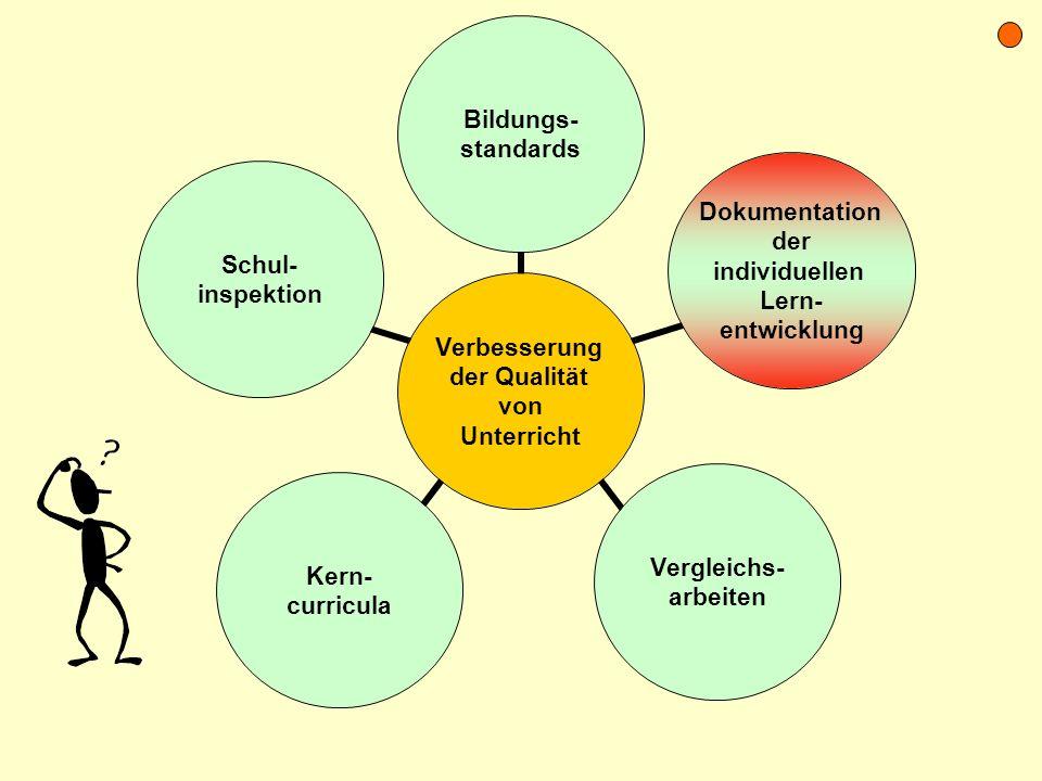 Verbesserung der Qualität von Unterricht Bildungs- standards Dokumentation der individuellen Lern- entwicklung Vergleichs- arbeiten Kern- curricula Sc