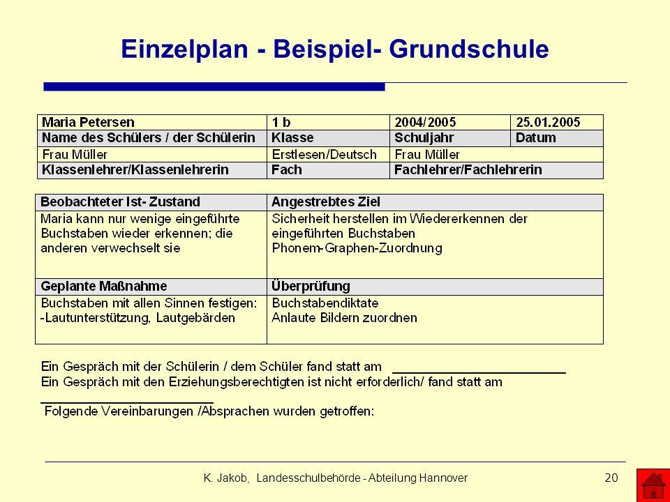 K. Jakob, Landesschulbehörde - Abteilung Hannover20 Einzelplan - Beispiel- Grundschule