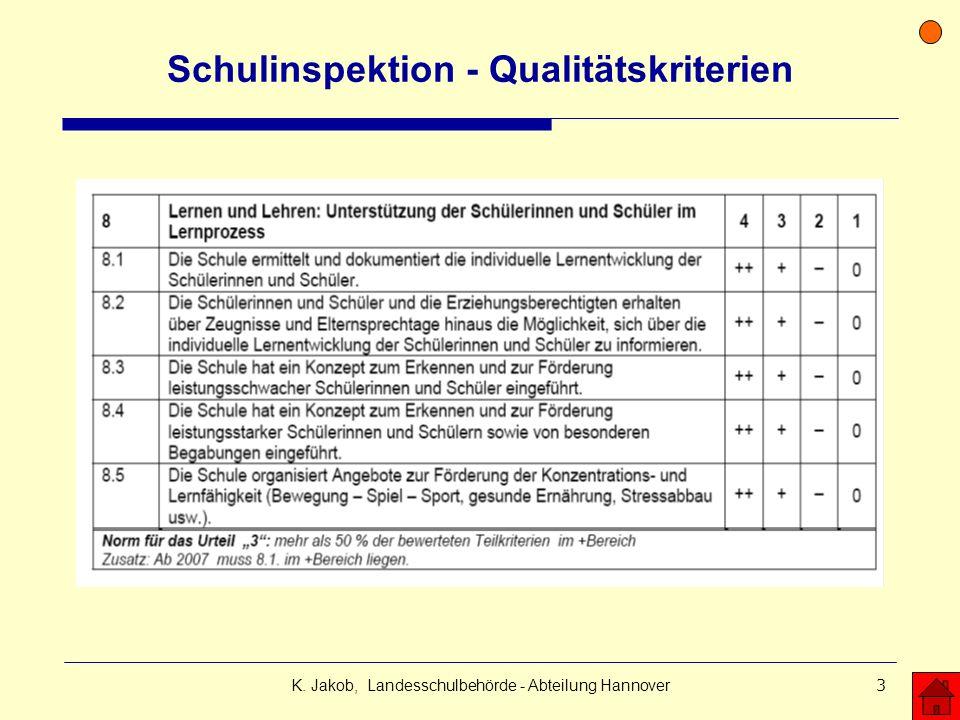 K. Jakob, Landesschulbehörde - Abteilung Hannover3 Schulinspektion - Qualitätskriterien