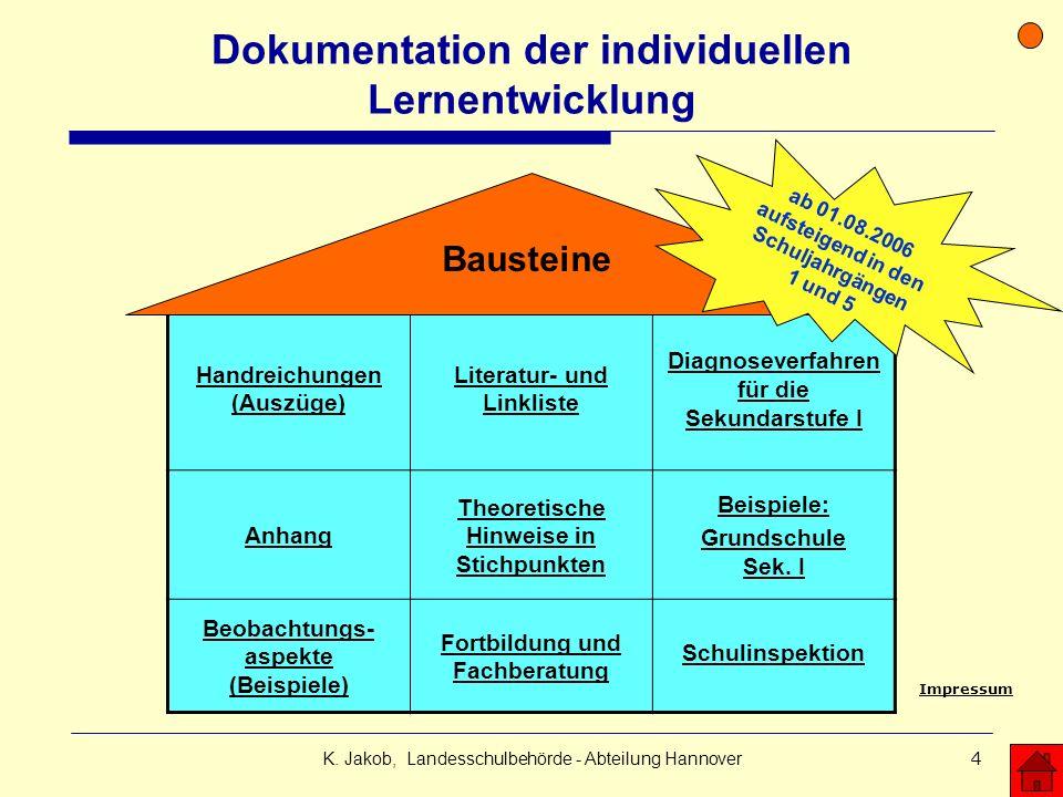 K. Jakob, Landesschulbehörde - Abteilung Hannover4 Dokumentation der individuellen Lernentwicklung Handreichungen (Auszüge) Literatur- und Linkliste D