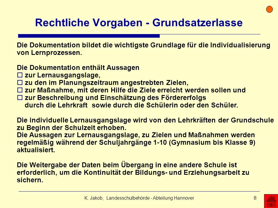 K. Jakob, Landesschulbehörde - Abteilung Hannover8 Rechtliche Vorgaben - Grundsatzerlasse Die Dokumentation bildet die wichtigste Grundlage für die In