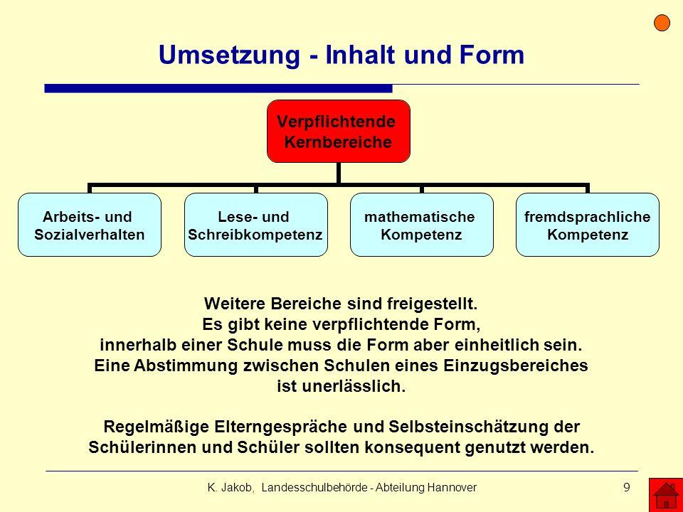 K. Jakob, Landesschulbehörde - Abteilung Hannover9 Umsetzung - Inhalt und Form Weitere Bereiche sind freigestellt. Es gibt keine verpflichtende Form,