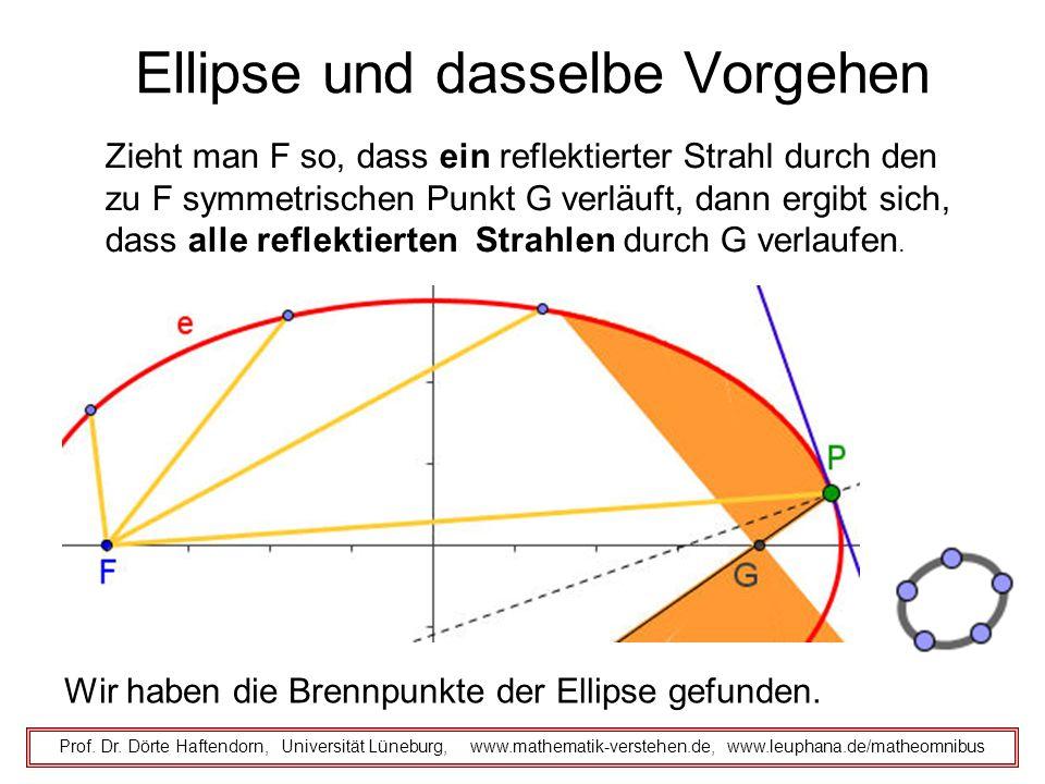 Ellipse und dasselbe Vorgehen Prof. Dr. Dörte Haftendorn, Universität Lüneburg, www.mathematik-verstehen.de, www.leuphana.de/matheomnibus Zieht man F