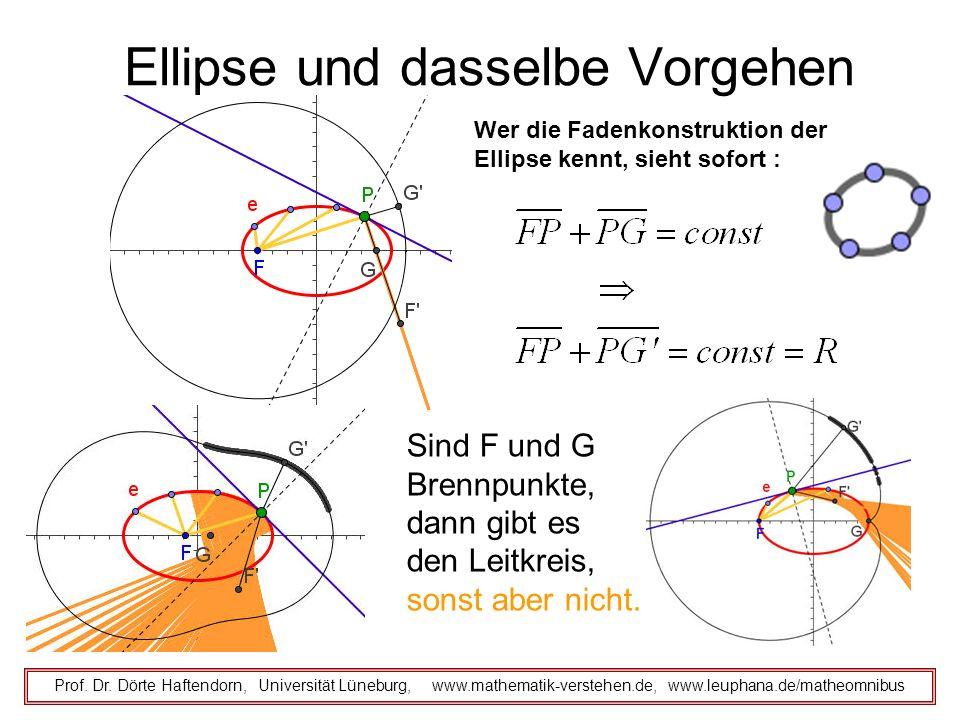 Ellipse und dasselbe Vorgehen Prof. Dr. Dörte Haftendorn, Universität Lüneburg, www.mathematik-verstehen.de, www.leuphana.de/matheomnibus Wer die Fade