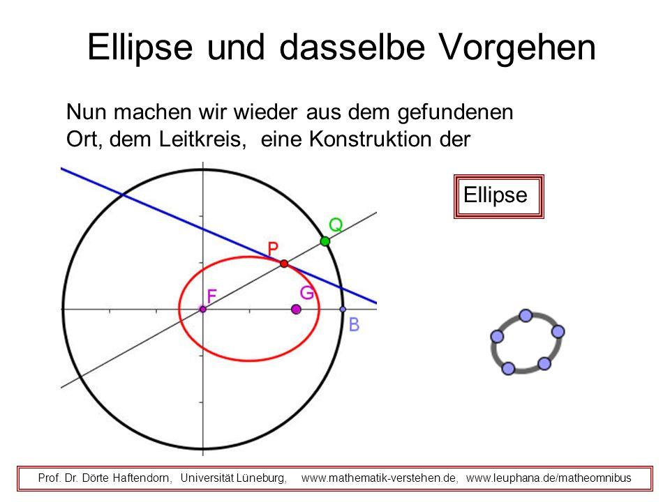 Ellipse und dasselbe Vorgehen Prof. Dr. Dörte Haftendorn, Universität Lüneburg, www.mathematik-verstehen.de, www.leuphana.de/matheomnibus Nun machen w