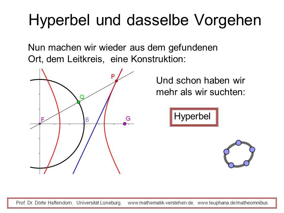 Hyperbel und dasselbe Vorgehen Prof. Dr. Dörte Haftendorn, Universität Lüneburg, www.mathematik-verstehen.de, www.leuphana.de/matheomnibus Nun machen