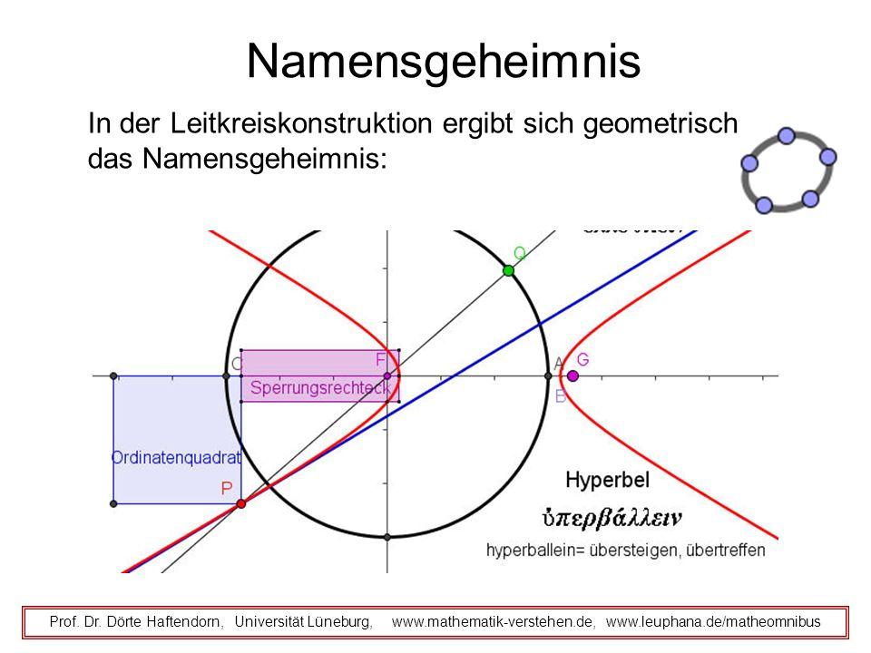 Namensgeheimnis Prof. Dr. Dörte Haftendorn, Universität Lüneburg, www.mathematik-verstehen.de, www.leuphana.de/matheomnibus In der Leitkreiskonstrukti