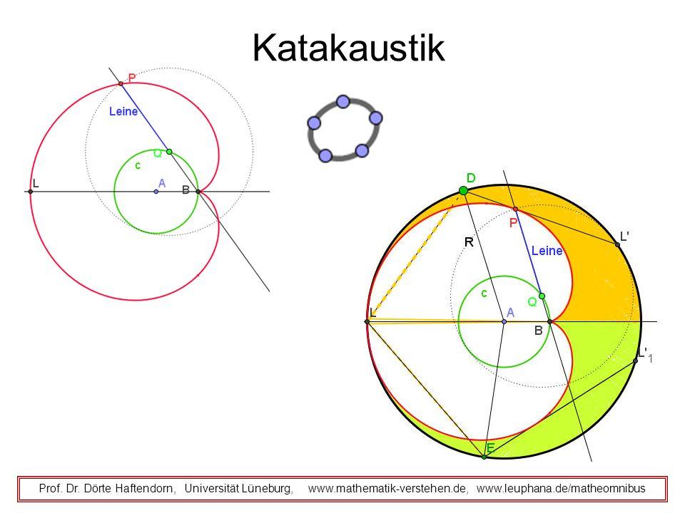 Katakaustik Prof. Dr. Dörte Haftendorn, Universität Lüneburg, www.mathematik-verstehen.de, www.leuphana.de/matheomnibus
