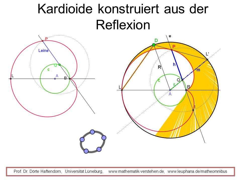 Kardioide konstruiert aus der Reflexion Prof. Dr. Dörte Haftendorn, Universität Lüneburg, www.mathematik-verstehen.de, www.leuphana.de/matheomnibus