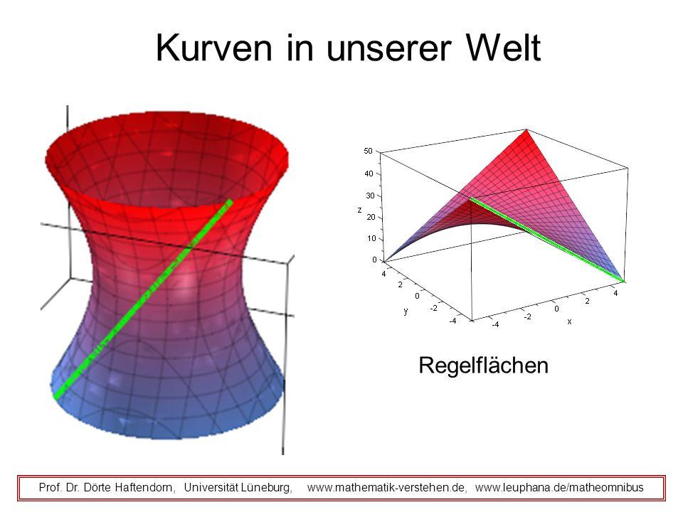 Kurven in unserer Welt Prof. Dr. Dörte Haftendorn, Universität Lüneburg, www.mathematik-verstehen.de, www.leuphana.de/matheomnibus Regelflächen