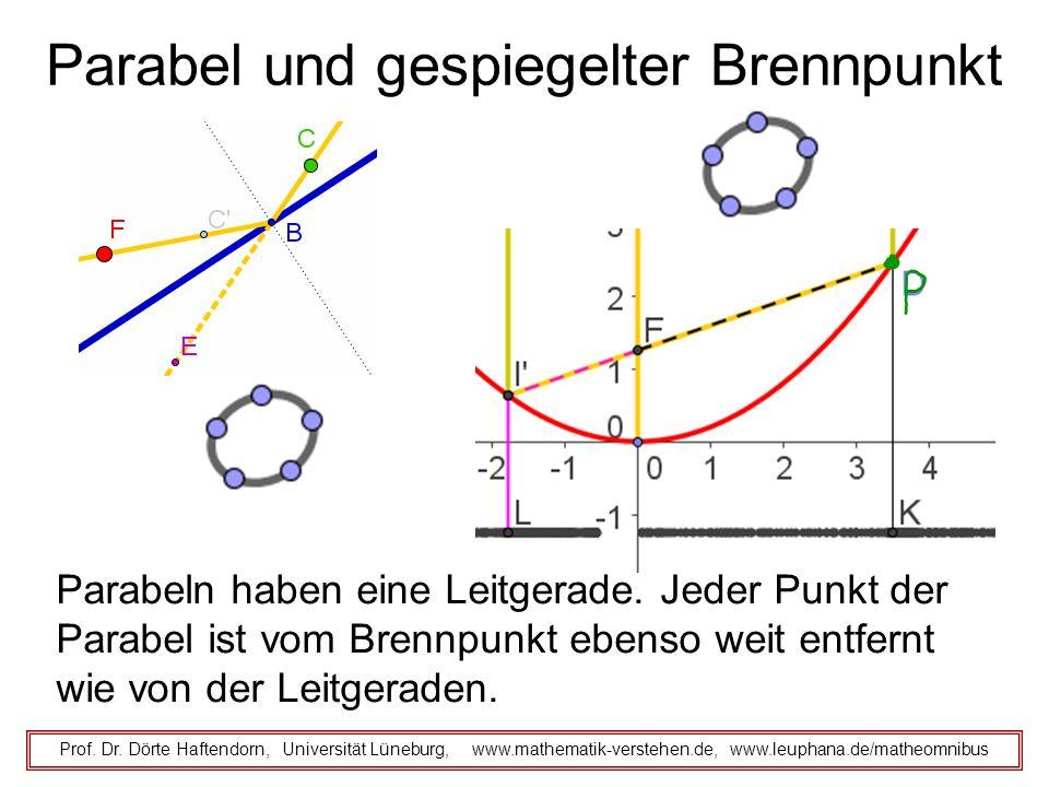 Parabel und gespiegelter Brennpunkt Prof. Dr. Dörte Haftendorn, Universität Lüneburg, www.mathematik-verstehen.de, www.leuphana.de/matheomnibus Parabe