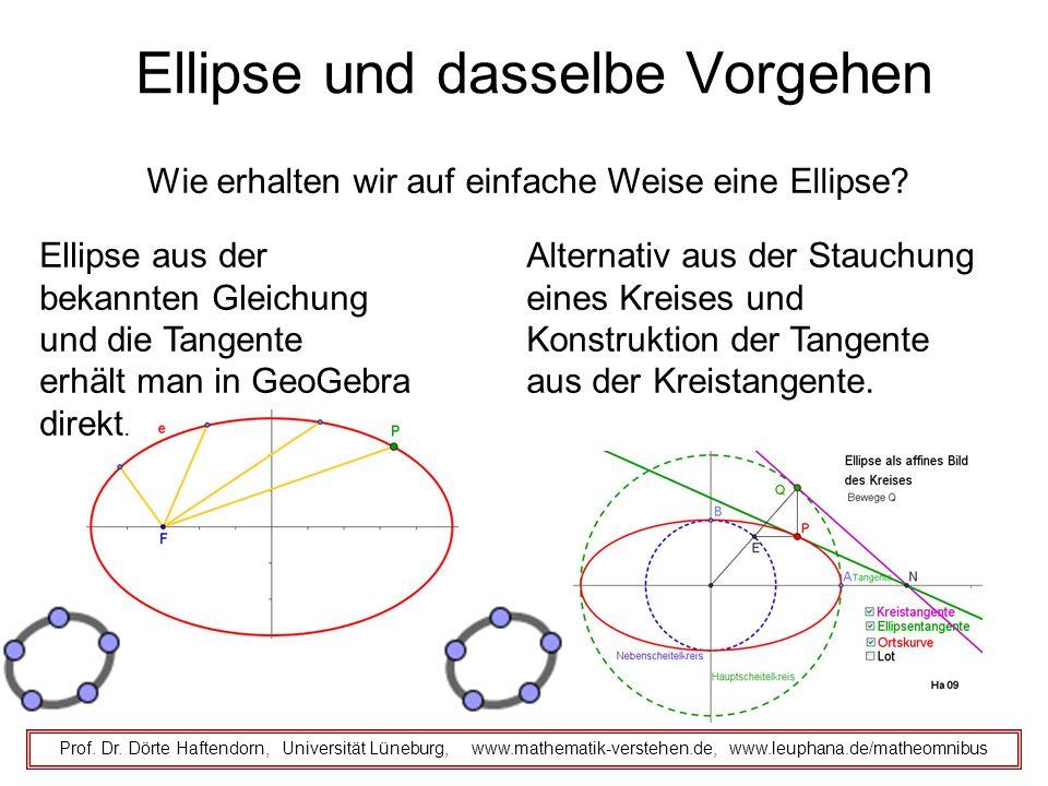 Ellipse und dasselbe Vorgehen Prof. Dr. Dörte Haftendorn, Universität Lüneburg, www.mathematik-verstehen.de, www.leuphana.de/matheomnibus Ellipse aus