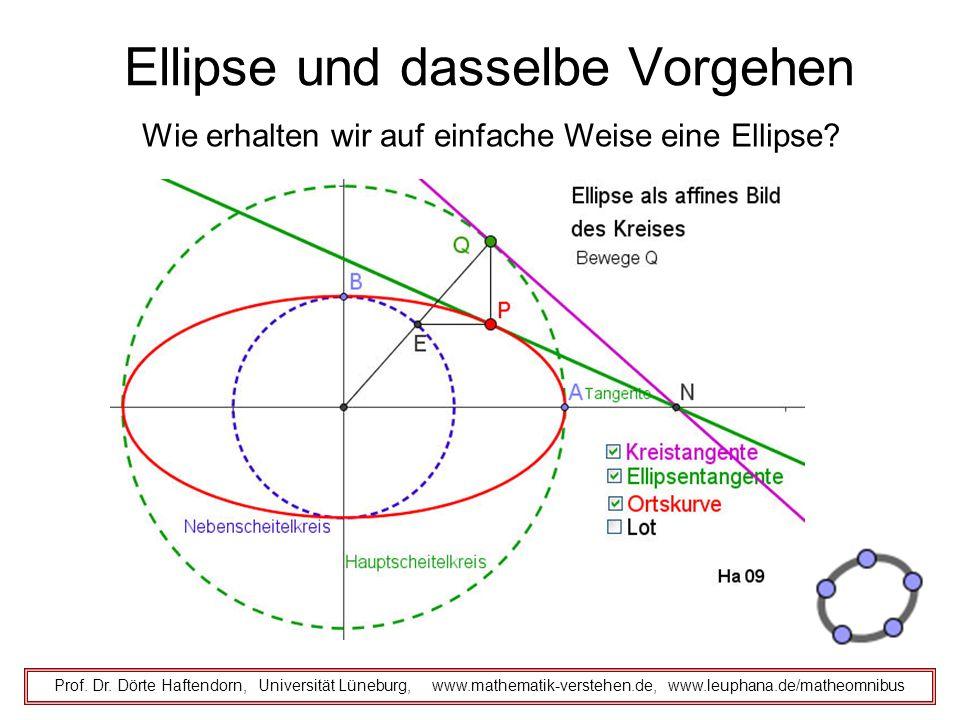 Ellipse und dasselbe Vorgehen Prof. Dr. Dörte Haftendorn, Universität Lüneburg, www.mathematik-verstehen.de, www.leuphana.de/matheomnibus Wie erhalten