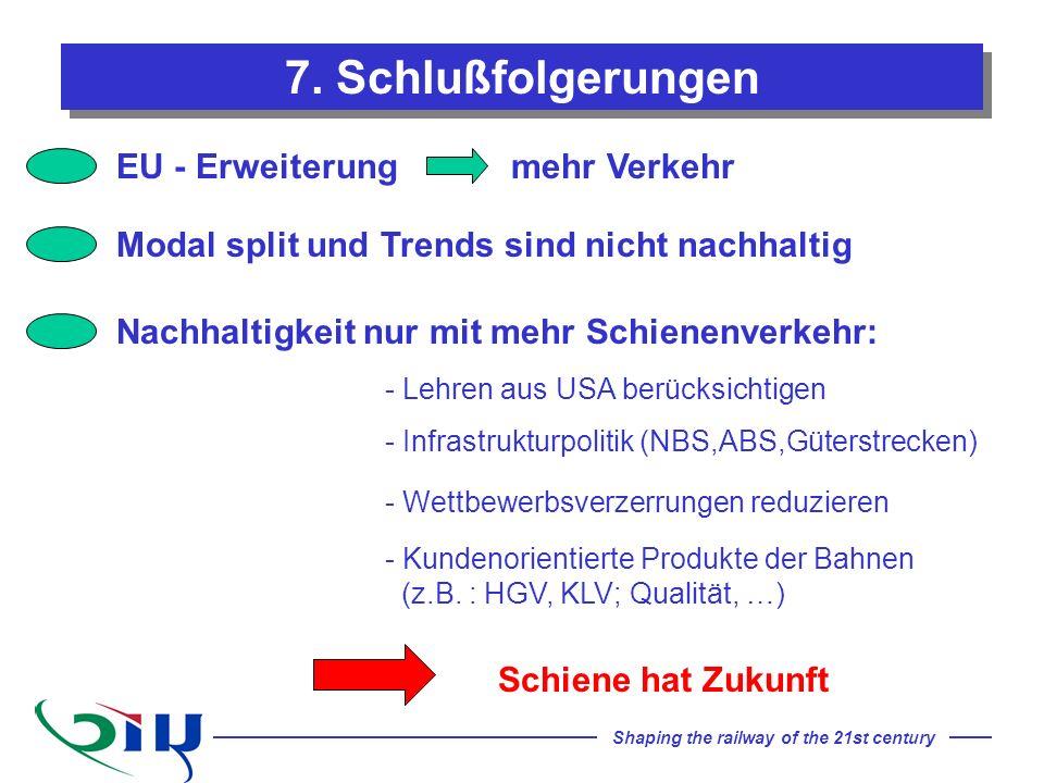 Shaping the railway of the 21st century 7. Schlußfolgerungen - Kundenorientierte Produkte der Bahnen (z.B. : HGV, KLV; Qualität, …) - Infrastrukturpol