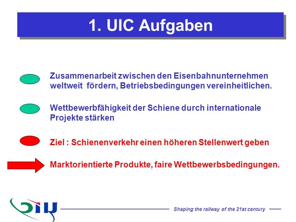 Shaping the railway of the 21st century 1. UIC Aufgaben Zusammenarbeit zwischen den Eisenbahnunternehmen weltweit fördern, Betriebsbedingungen vereinh